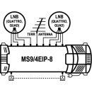 EMP-Centauri Multischalter MS9/4EIP-8 (E.154-AP) Economy...