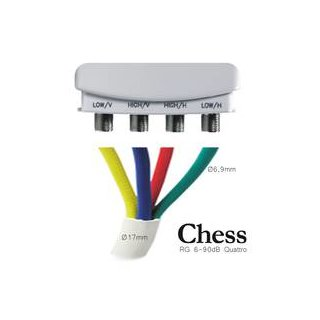 Chess Quattro Koax-Kabel RG 6-90 4 in1 Meterware